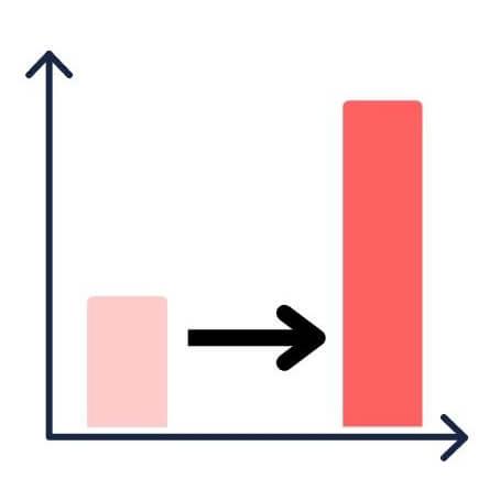 雅思寫作圖表題的12個數字表達用法 - rise上升