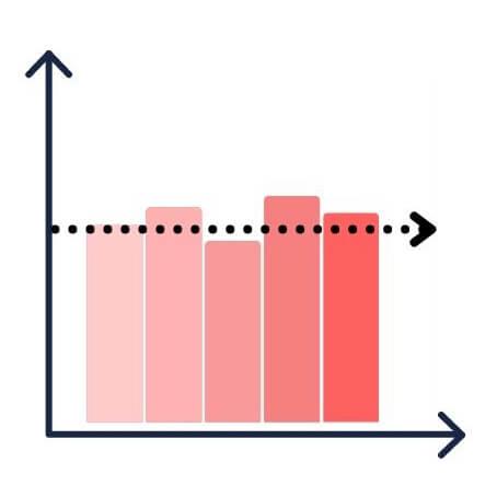 雅思寫作圖表題的12個數字表達用法 - remain constant 維持不變