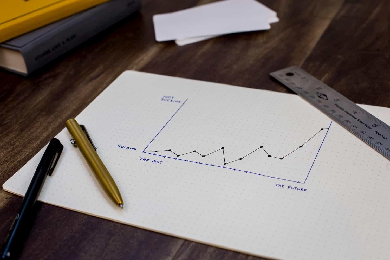 釐清6個觀念,準備雅思考試更有效率!